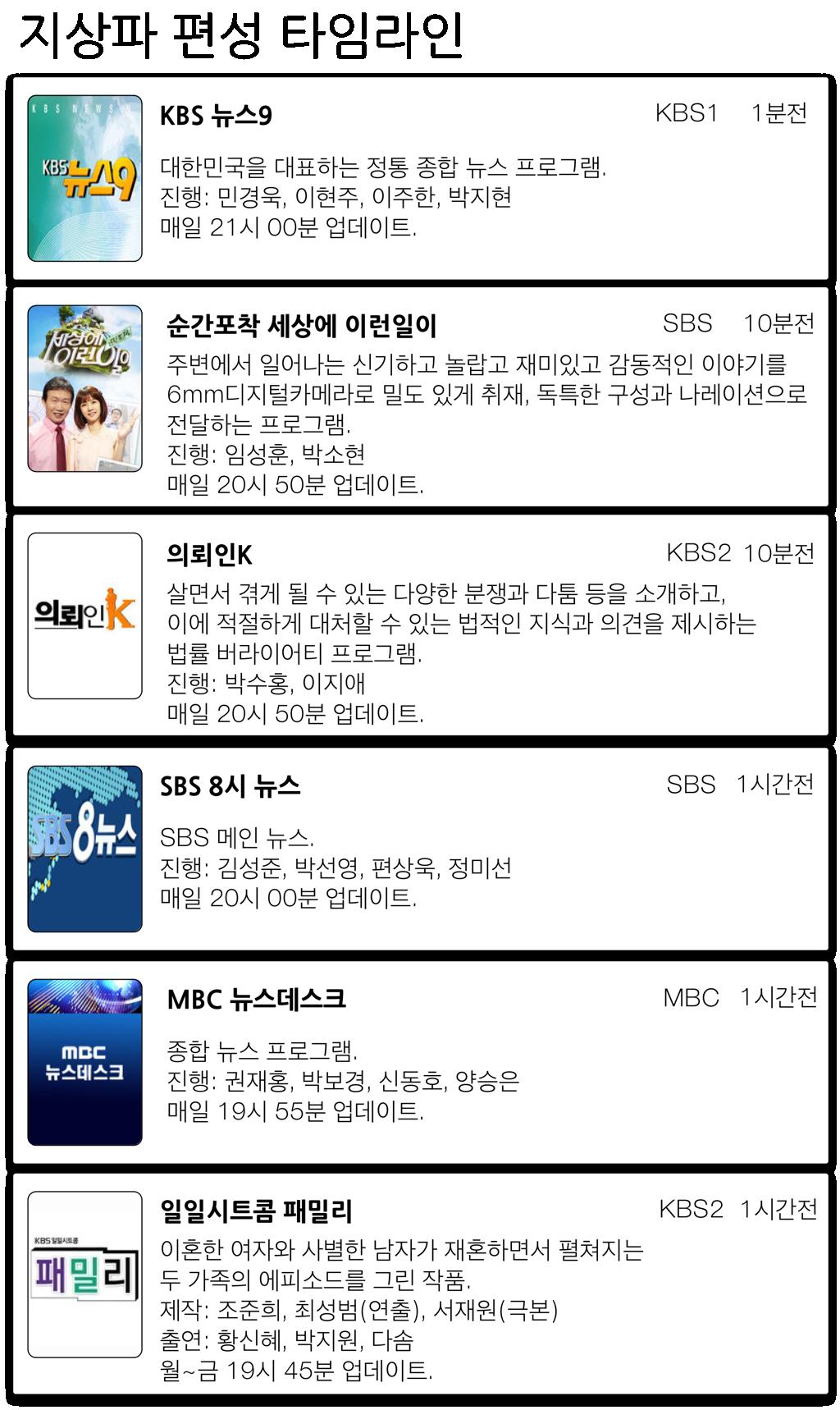 트위터 타임라인 같은 유사 실시간 편성
