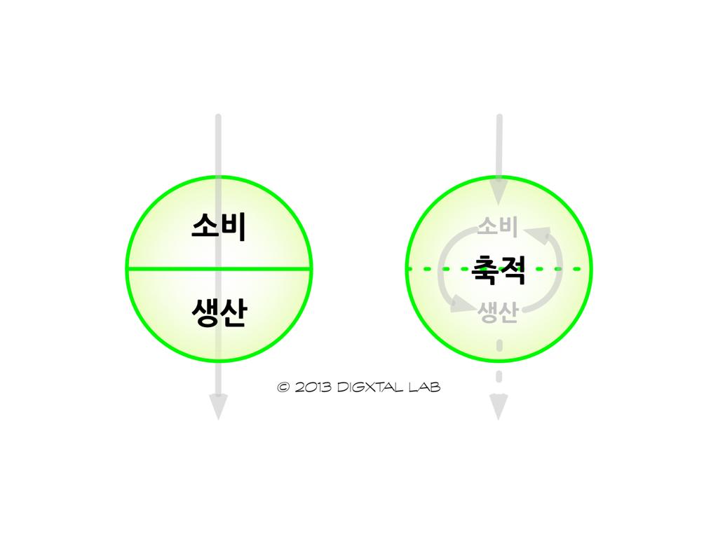 [프로젝트: 폼팩터] 2. 미디어 모델링 (2편)